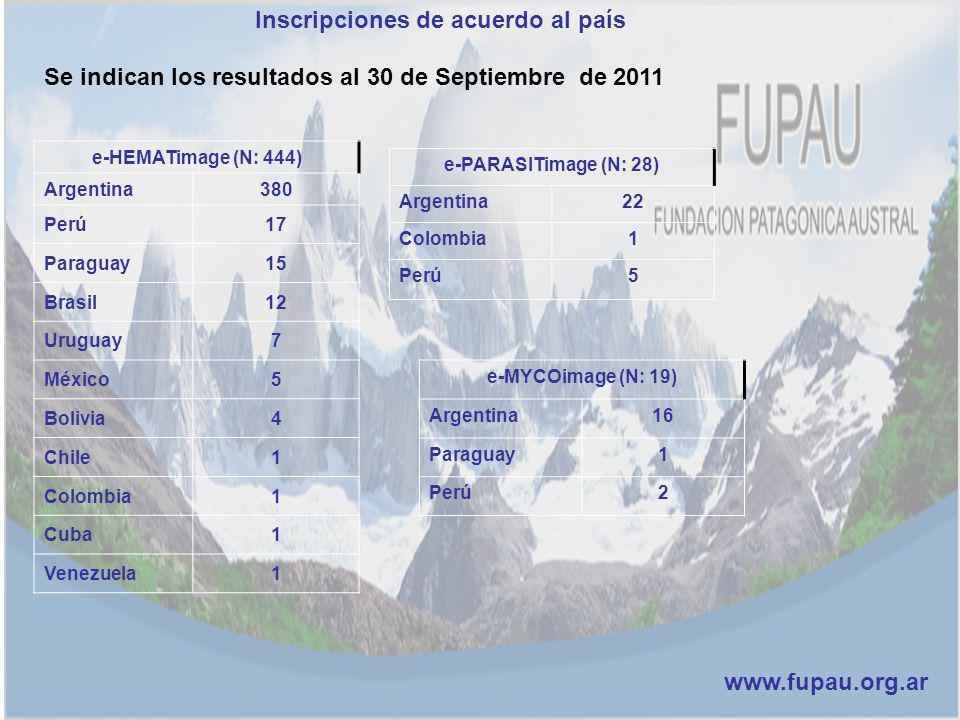 Se indican los resultados al 30 de Septiembre de 2011 e-HEMATimage (N: 444) Argentina380 Perú17 Paraguay15 Brasil12 Uruguay7 México5 Bolivia4 Chile1 C