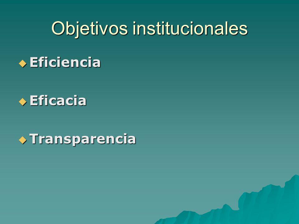 Objetivos institucionales Eficiencia Eficiencia Eficacia Eficacia Transparencia Transparencia
