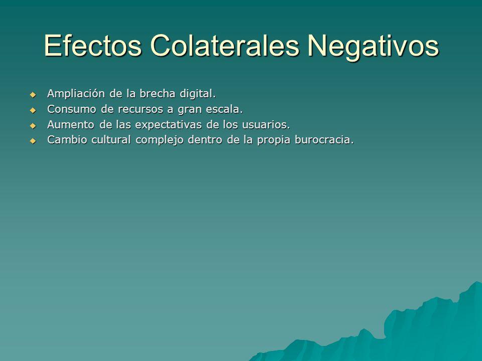 Efectos Colaterales Negativos Ampliación de la brecha digital.