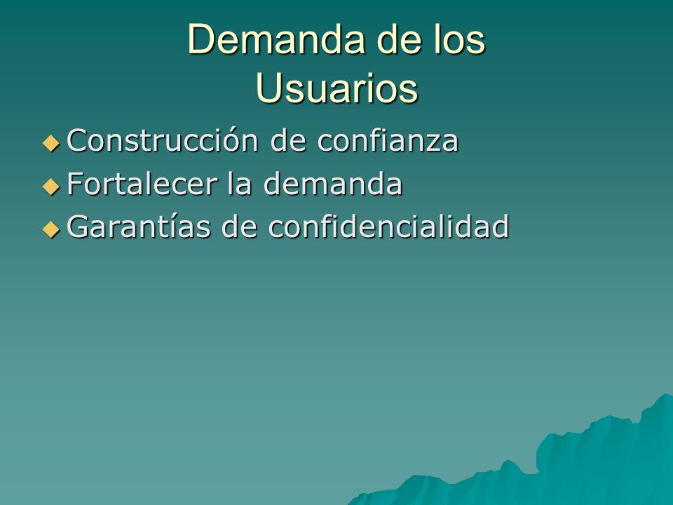 Demanda de los Usuarios Construcción de confianza Construcción de confianza Fortalecer la demanda Fortalecer la demanda Garantías de confidencialidad Garantías de confidencialidad