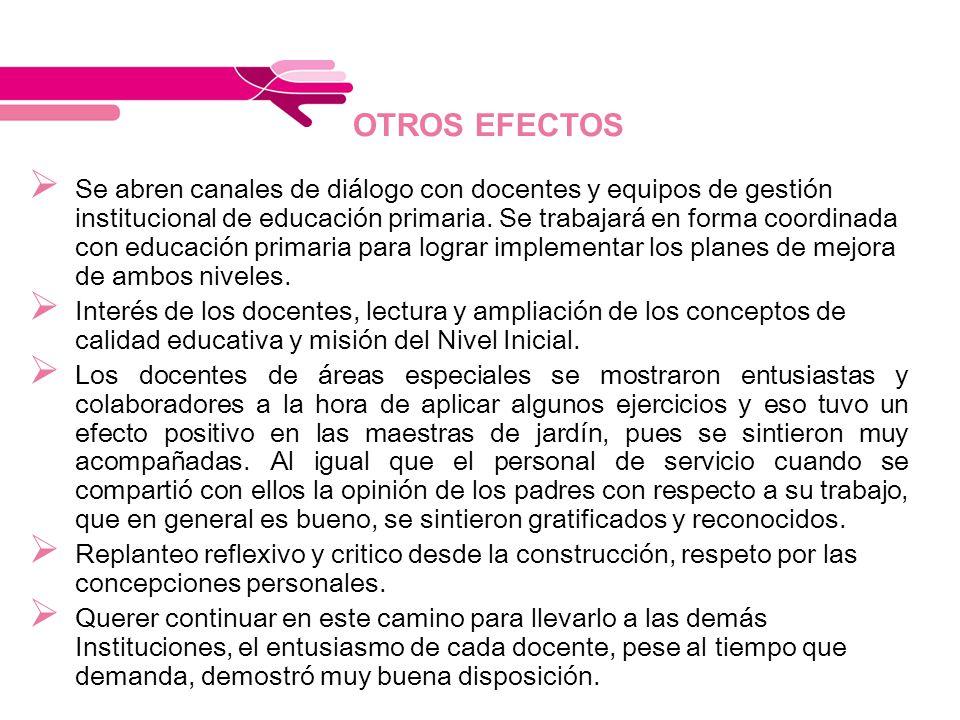 OTROS EFECTOS Se abren canales de diálogo con docentes y equipos de gestión institucional de educación primaria. Se trabajará en forma coordinada con