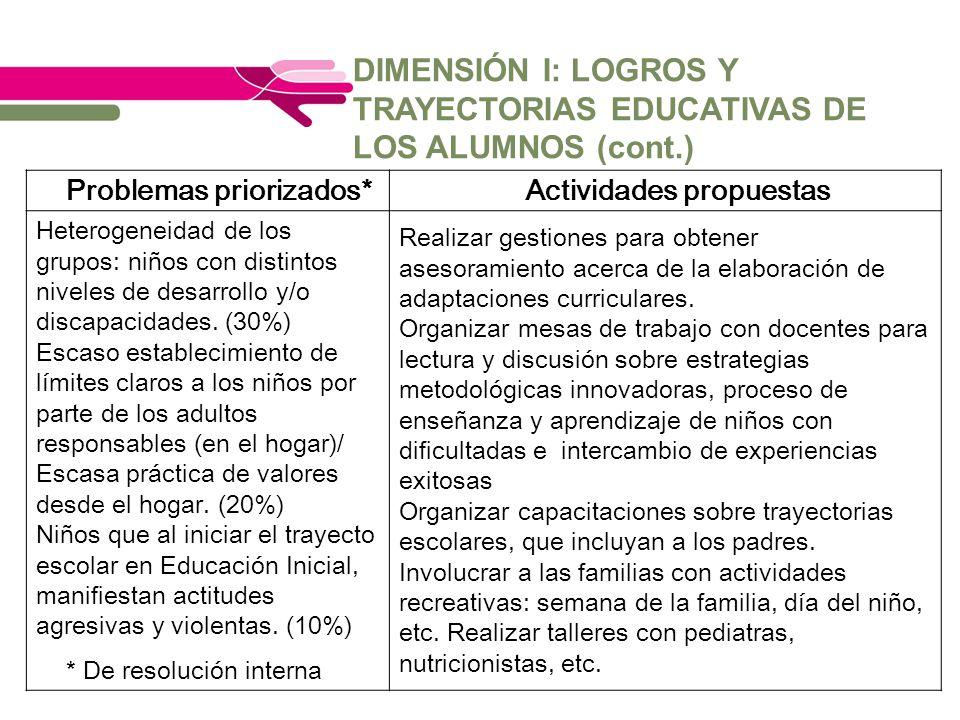 DIMENSIÓN I: LOGROS Y TRAYECTORIAS EDUCATIVAS DE LOS ALUMNOS (cont.) Problemas priorizados*Actividades propuestas Heterogeneidad de los grupos: niños