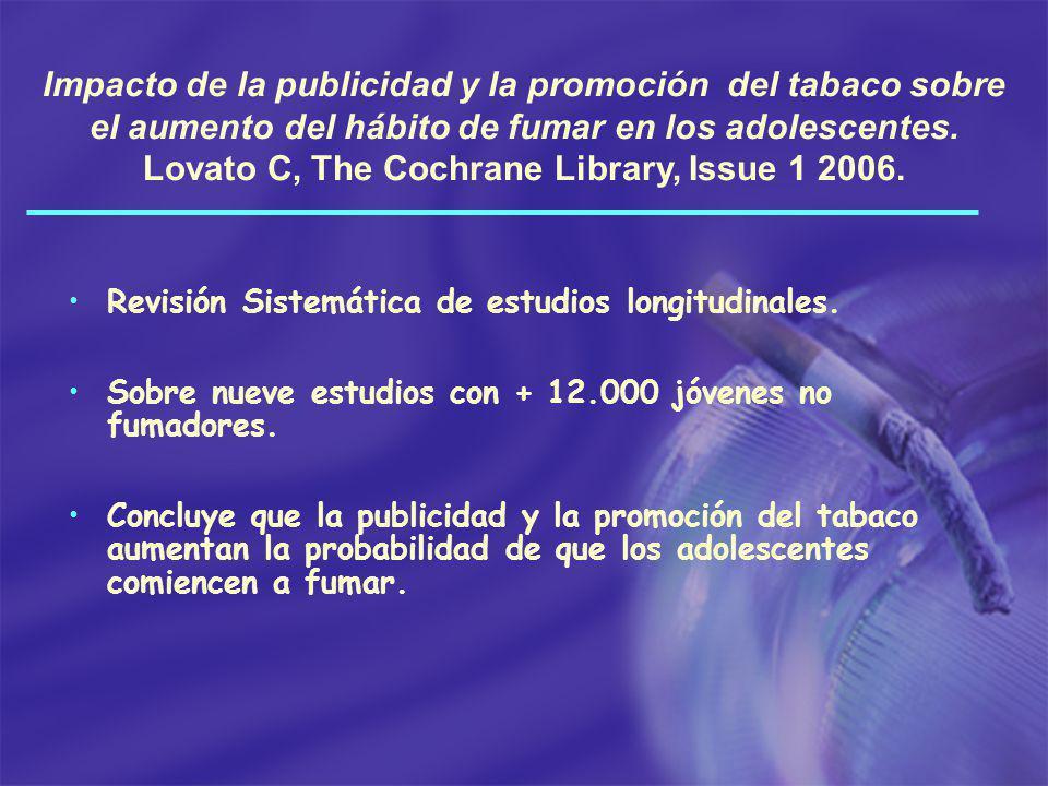 La promoción de tabaco e iniciación de su uso: evaluando la evidencia de la relación causal DiFranza JR Pediatrics 2006 Jun;117(6):e1237-48 Búsqueda sistemática de estudios entre 1966-2005 que incluyó estudios prospectivos y de corte transversal.