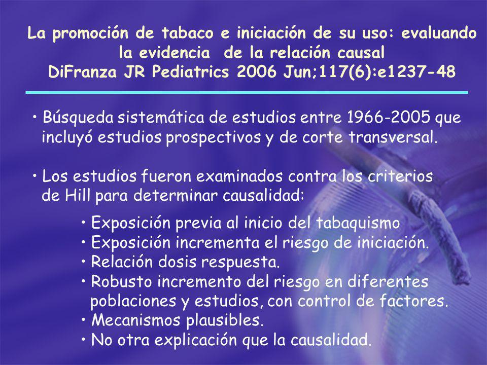 La promoción de tabaco e iniciación de su uso: evaluando la evidencia de la relación causal DiFranza JR Pediatrics 2006 Jun;117(6):e1237-48 Búsqueda s