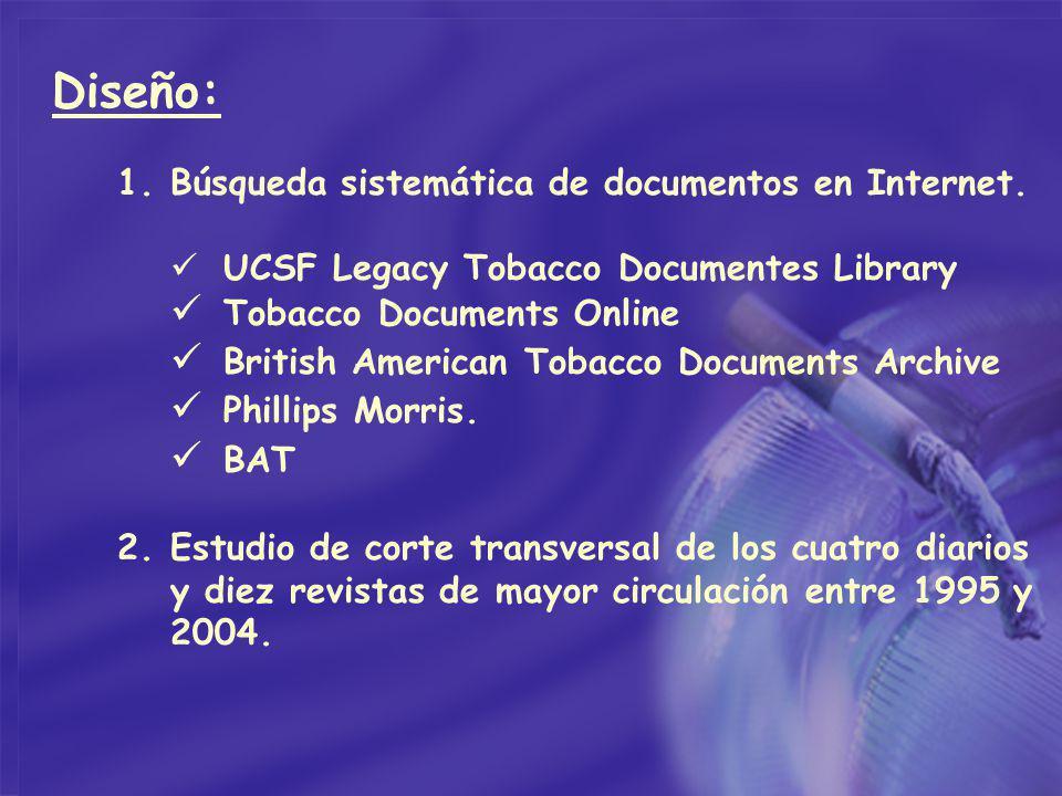 Diseño: 1.Búsqueda sistemática de documentos en Internet. UCSF Legacy Tobacco Documentes Library Tobacco Documents Online British American Tobacco Doc