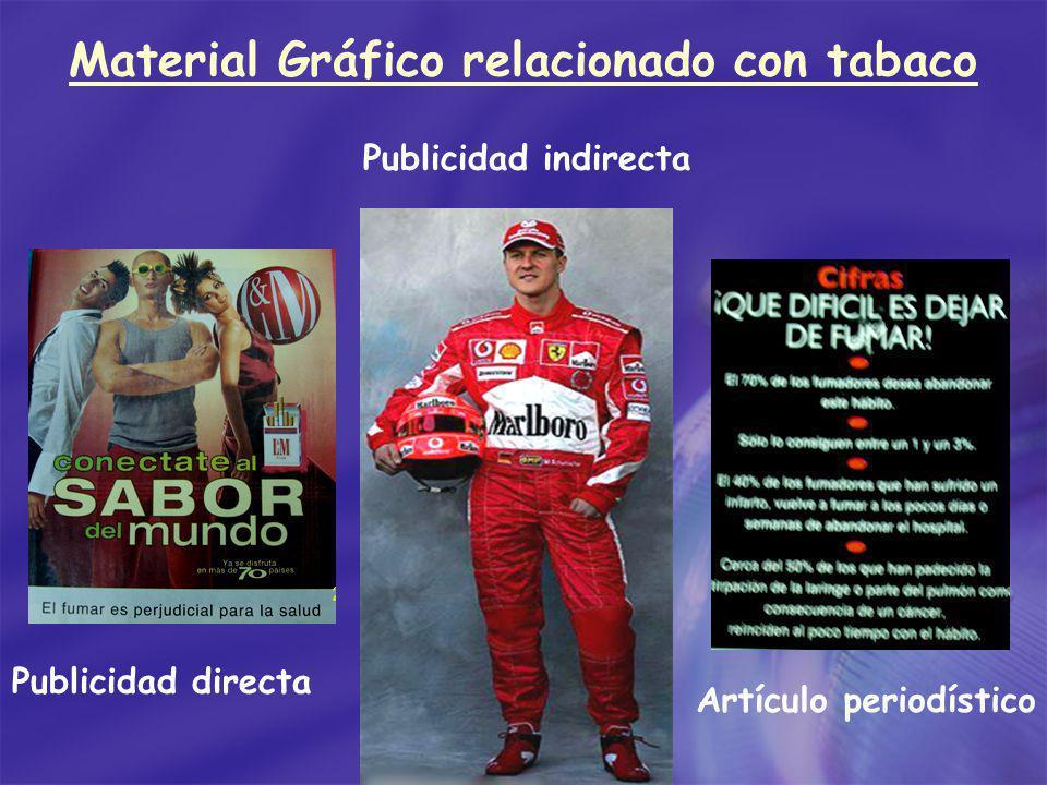 Material Gráfico relacionado con tabaco Publicidad directa Publicidad indirecta Artículo periodístico