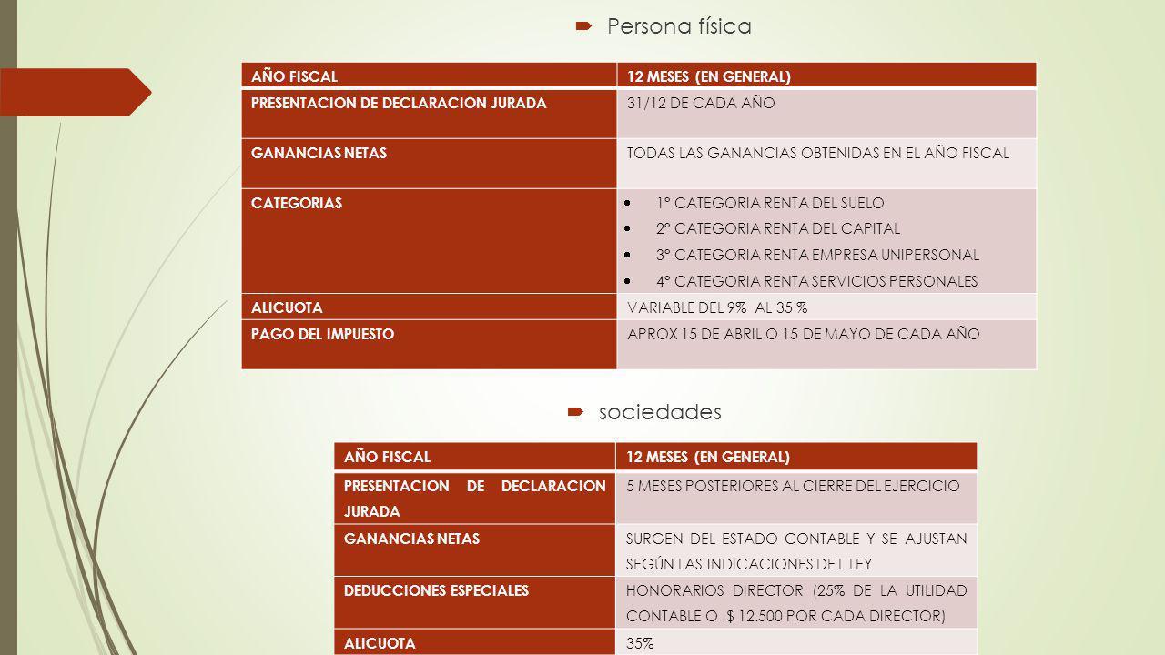 Persona física sociedades AÑO FISCAL12 MESES (EN GENERAL) PRESENTACION DE DECLARACION JURADA 31/12 DE CADA AÑO GANANCIAS NETAS TODAS LAS GANANCIAS OBTENIDAS EN EL AÑO FISCAL CATEGORIAS 1° CATEGORIA RENTA DEL SUELO 2° CATEGORIA RENTA DEL CAPITAL 3° CATEGORIA RENTA EMPRESA UNIPERSONAL 4° CATEGORIA RENTA SERVICIOS PERSONALES ALICUOTA VARIABLE DEL 9% AL 35 % PAGO DEL IMPUESTO APROX 15 DE ABRIL O 15 DE MAYO DE CADA AÑO AÑO FISCAL12 MESES (EN GENERAL) PRESENTACION DE DECLARACION JURADA 5 MESES POSTERIORES AL CIERRE DEL EJERCICIO GANANCIAS NETAS SURGEN DEL ESTADO CONTABLE Y SE AJUSTAN SEGÚN LAS INDICACIONES DE L LEY DEDUCCIONES ESPECIALES HONORARIOS DIRECTOR (25% DE LA UTILIDAD CONTABLE O $ 12.500 POR CADA DIRECTOR) ALICUOTA 35%