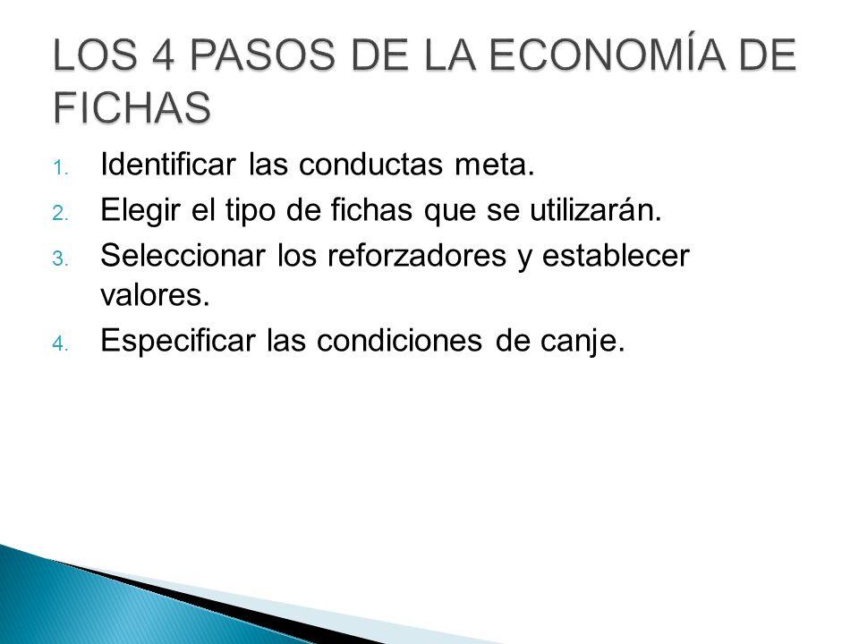 1. Identificar las conductas meta. 2. Elegir el tipo de fichas que se utilizarán. 3. Seleccionar los reforzadores y establecer valores. 4. Especificar