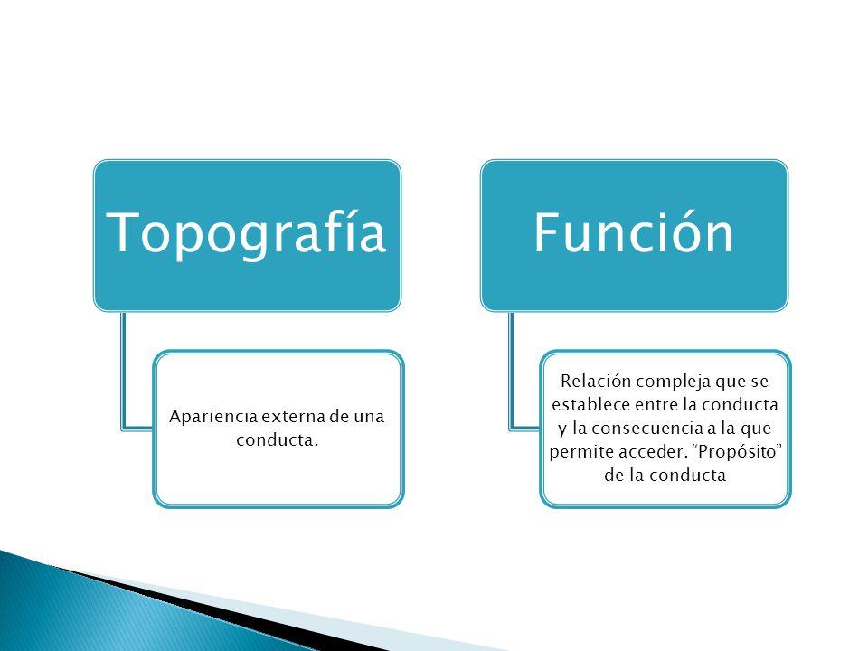 Topografía Apariencia externa de una conducta. Función Relación compleja que se establece entre la conducta y la consecuencia a la que permite acceder