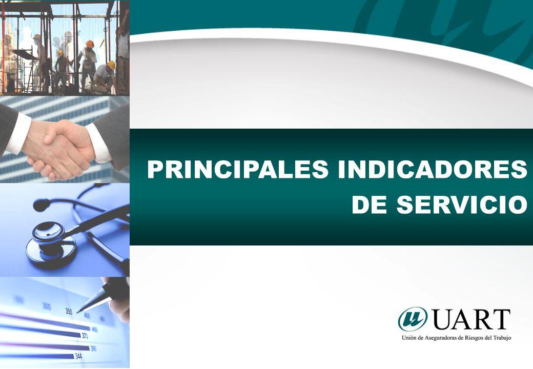 PRINCIPALES INDICADORES DE SERVICIO