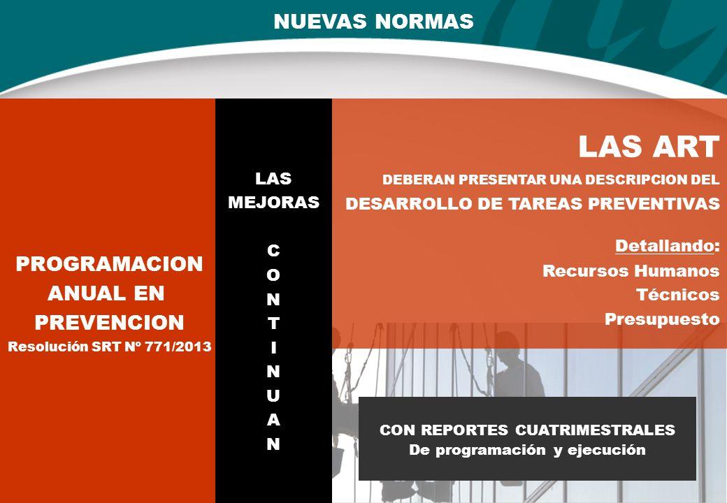 LAS ART DEBERAN PRESENTAR UNA DESCRIPCION DEL DESARROLLO DE TAREAS PREVENTIVAS Detallando: Recursos Humanos Técnicos Presupuesto NUEVAS NORMAS PROGRAMACION ANUAL EN PREVENCION Resolución SRT Nº 771/2013 LAS MEJORAS C O N T I N U A N CON REPORTES CUATRIMESTRALES De programación y ejecución