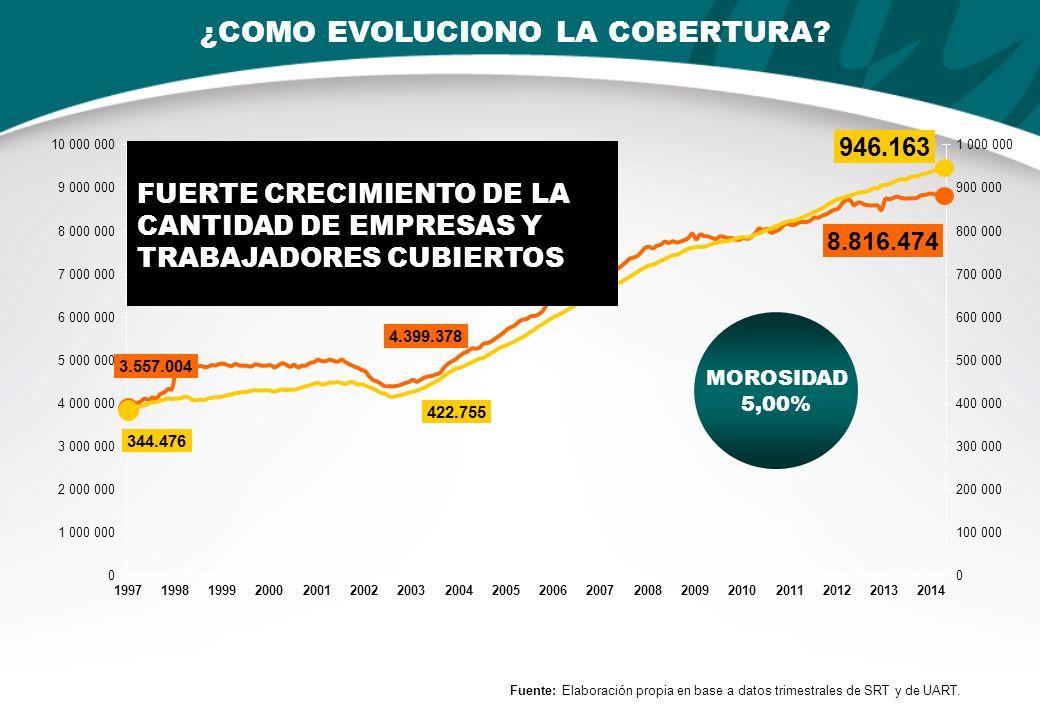 MARCADA REDUCCION DEL INDICE DE FALLECIDOS ¿COMO EVOLUCIONO EL INDICE DE FALLECIDOS.
