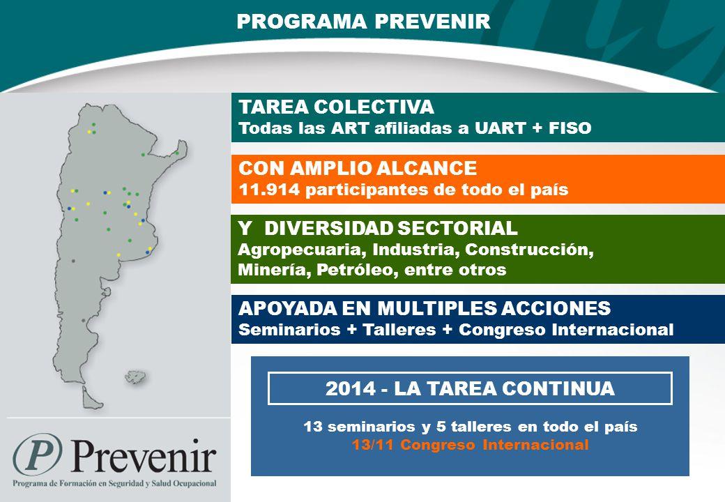 VOLUMEN DE LAS PRESTACIONES EN ESPECIE + 860.000 CONSULTAS ASISTENCIA MEDICA INTEGRAL 2012 + 210.000 ESTUDIOS COMPLEJOS + 59.000 CIRUGIAS + 128.000 DIAS DE INTERNACION + 600.000 TRAB.