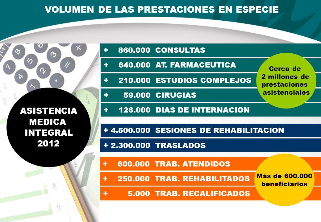 RESULTADOS DE RECALIFICART REINSERTADOS 30% REUBICADOS 34% Cerca de DOS TERCIOS vuelven a REINSERTARSE en el mercado laboral De los 2.787 trabajadores atendidos a Abril 2014 CENTRO MODELO