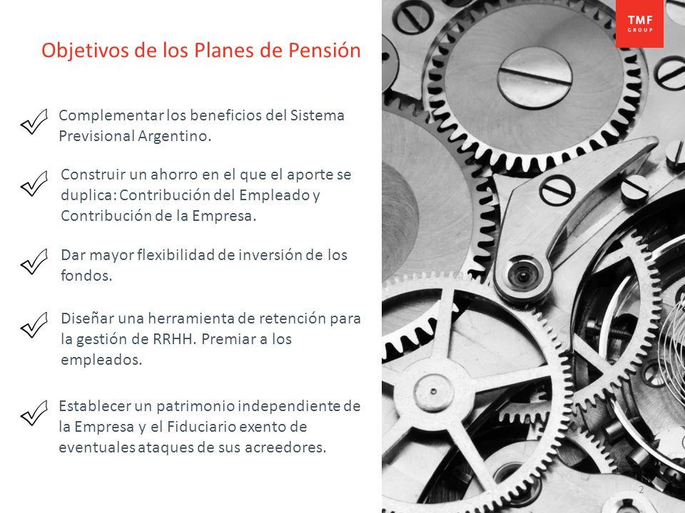 2 Complementar los beneficios del Sistema Previsional Argentino. Dar mayor flexibilidad de inversión de los fondos. Construir un ahorro en el que el a
