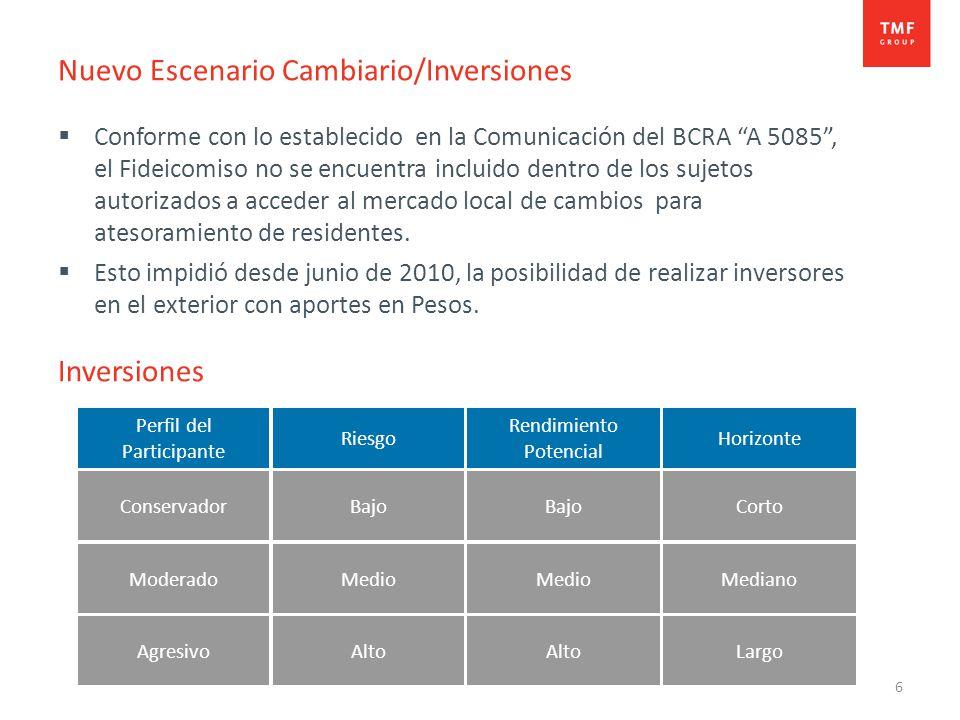 6 Conforme con lo establecido en la Comunicación del BCRA A 5085, el Fideicomiso no se encuentra incluido dentro de los sujetos autorizados a acceder al mercado local de cambios para atesoramiento de residentes.