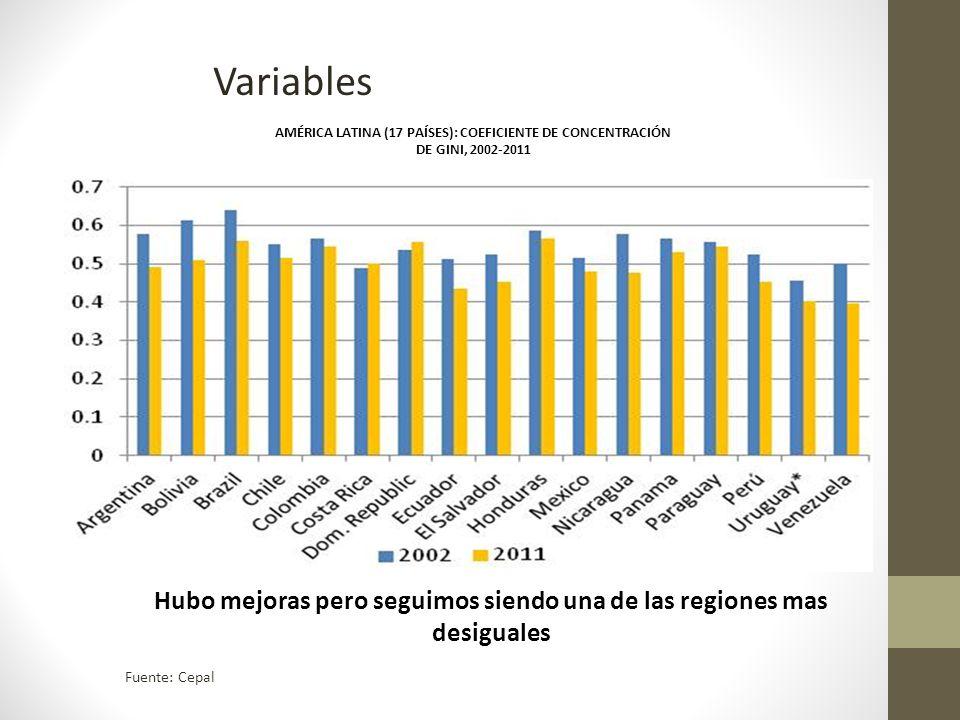 Variables Fuente: Cepal AMÉRICA LATINA (17 PAÍSES): COEFICIENTE DE CONCENTRACIÓN DE GINI, 2002-2011 Hubo mejoras pero seguimos siendo una de las regiones mas desiguales