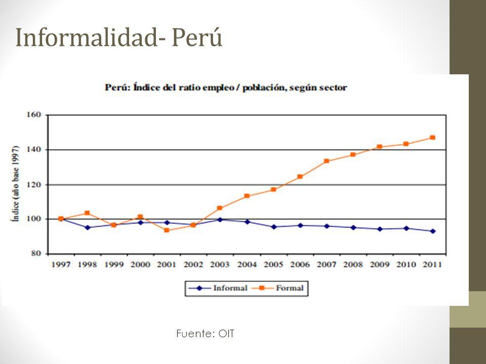 Informalidad- Perú Fuente: OIT