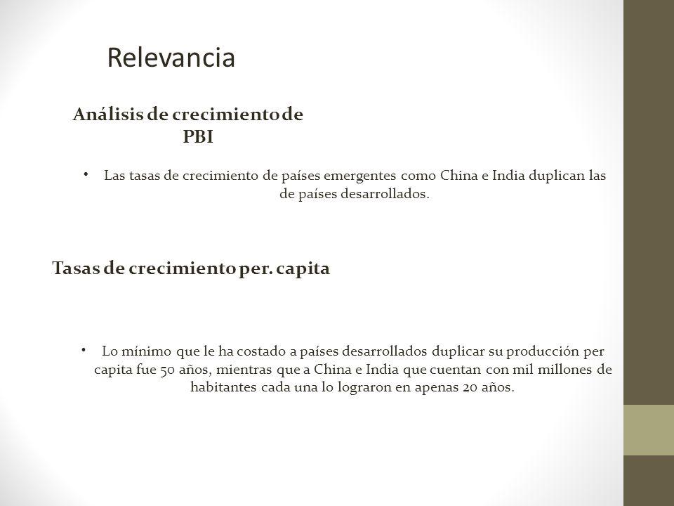Bolivia Revolución energética.Macro estable. Riesgos expropiación de empresas.