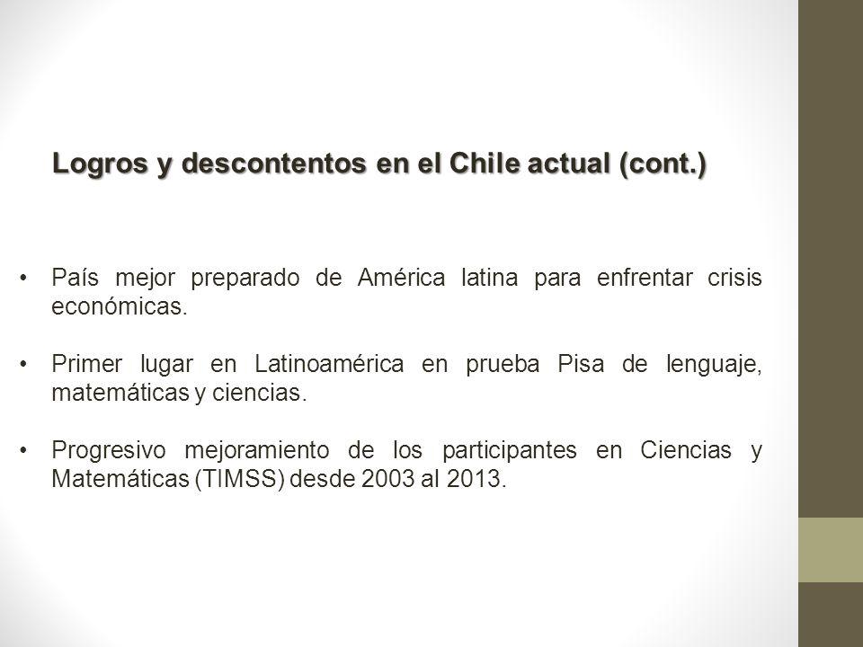 Logros y descontentos en el Chile actual (cont.) País mejor preparado de América latina para enfrentar crisis económicas. Primer lugar en Latinoaméric