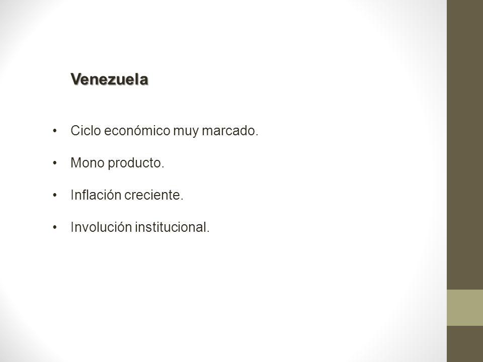 Venezuela Ciclo económico muy marcado. Mono producto. Inflación creciente. Involución institucional.