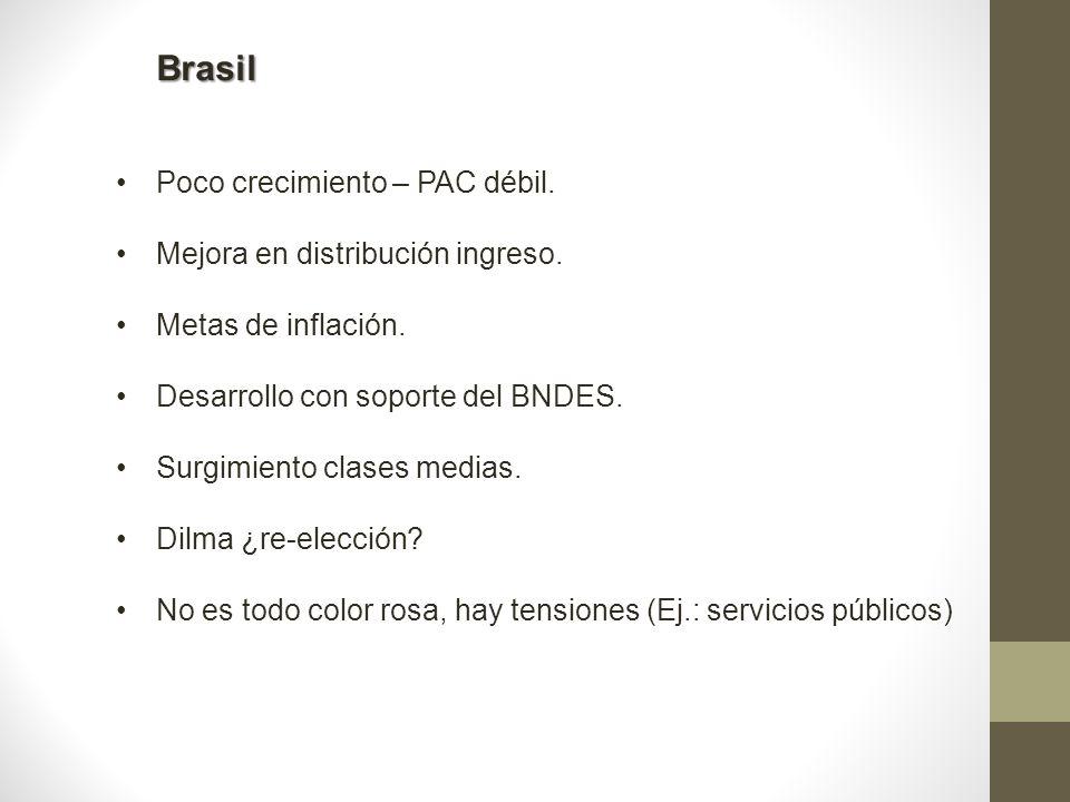 Brasil Poco crecimiento – PAC débil. Mejora en distribución ingreso. Metas de inflación. Desarrollo con soporte del BNDES. Surgimiento clases medias.