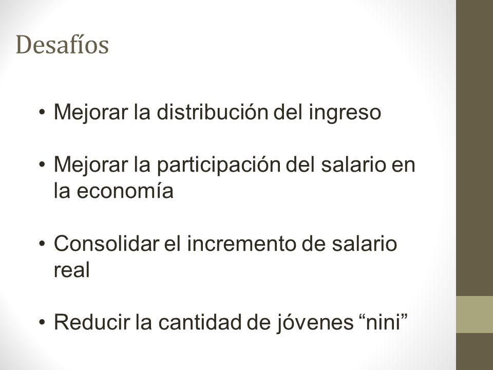 Desafíos Mejorar la distribución del ingreso Mejorar la participación del salario en la economía Consolidar el incremento de salario real Reducir la c