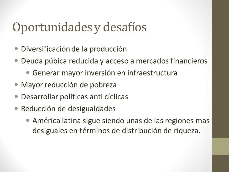 Oportunidades y desafíos Diversificación de la producción Deuda púbica reducida y acceso a mercados financieros Generar mayor inversión en infraestruc