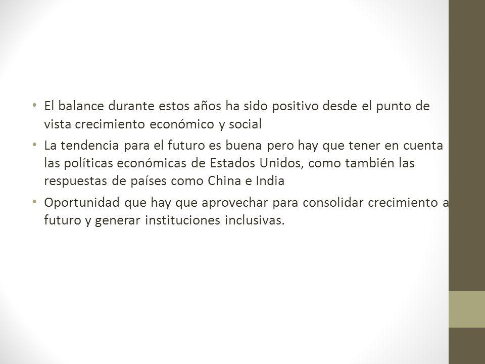 Logros y descontentos en el Chile actual Hay importantes logros /objetivos Reducción de tasa de pobreza en 26 puntos porcentuales en 20 años: desde un 40% en 1990 a un 14% el 2011.