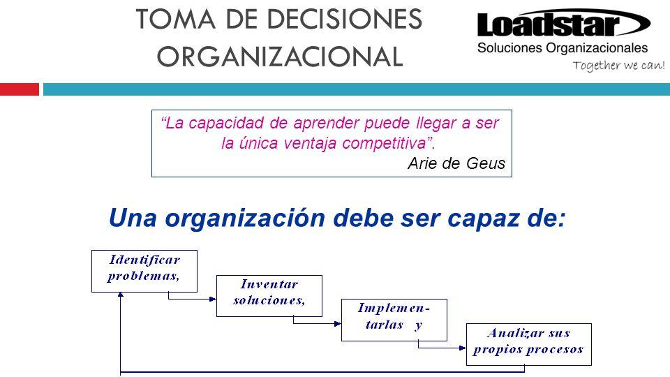 TOMA DE DECISIONES ORGANIZACIONAL Una organización debe ser capaz de: La capacidad de aprender puede llegar a ser la única ventaja competitiva. Arie d
