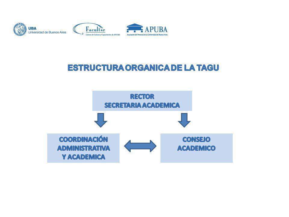 La TAGU es una carrera universitaria de nivel de pregrado, destinada exclusivamente a los trabajadores y las trabajadoras de la Universidad de Buenos Aires.
