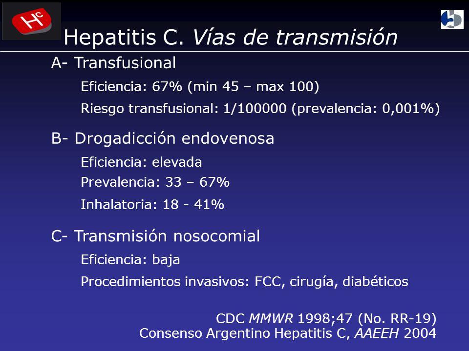 Hepatitis C.Vías de transmisión Consenso Argentino Hepatitis C, AAEEH 2004 CDC MMWR 1998;47 (No.