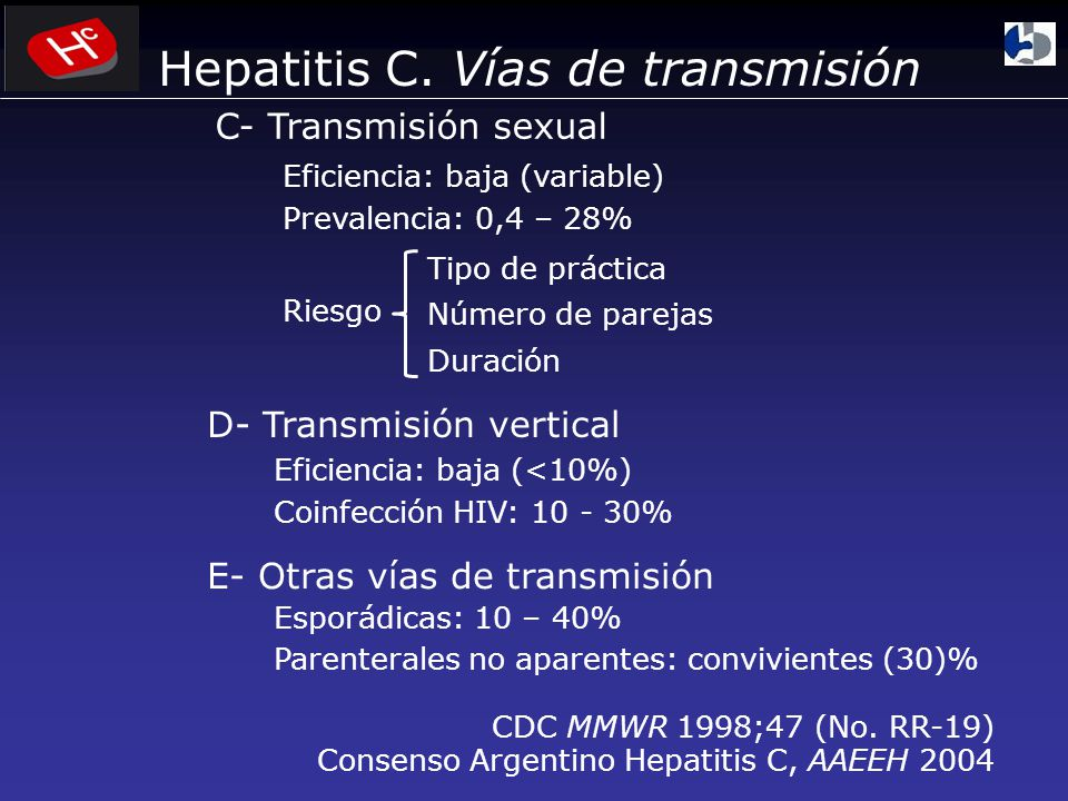 Consenso Argentino Hepatitis C, AAEEH 2004 CDC MMWR 1998;47 (No. RR-19) C- Transmisión sexual Prevalencia: 0,4 – 28% Eficiencia: baja (variable) Riesg