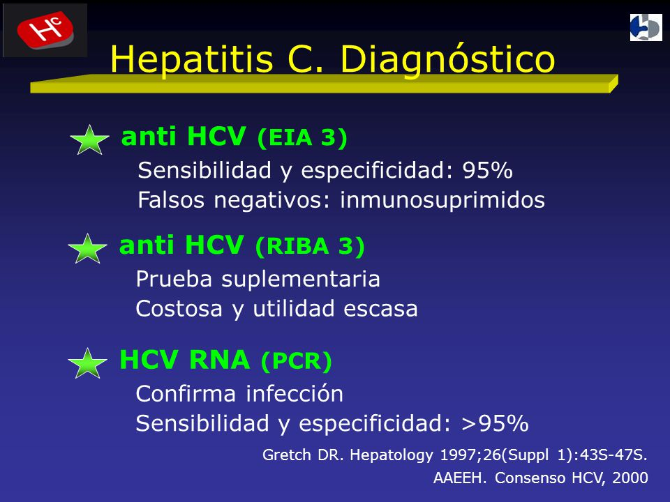 Gretch DR. Hepatology 1997;26(Suppl 1):43S-47S. AAEEH. Consenso HCV, 2000 Hepatitis C. Diagnóstico anti HCV (EIA 3) Sensibilidad y especificidad: 95%
