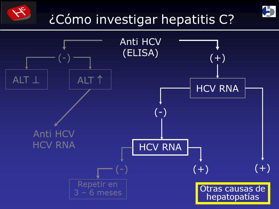 ¿Cómo investigar hepatitis C.