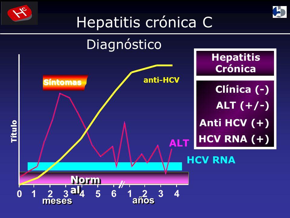 Diagnóstico Título anti-HCV ALT Norm al 012345 61234 años meses HCV RNA Clínica (-) Anti HCV (+) ALT (+/-) HCV RNA (+) Hepatitis Crónica Síntomas Hepatitis crónica C