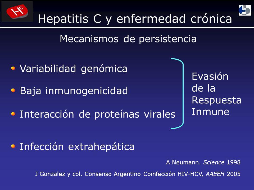 Hepatitis C y enfermedad crónica Evasión de la Respuesta Inmune Variabilidad genómica Baja inmunogenicidad Interacción de proteínas virales Infección extrahepática Mecanismos de persistencia A Neumann.