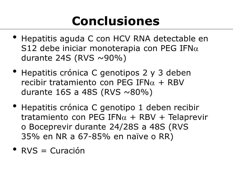 Conclusiones Hepatitis aguda C con HCV RNA detectable en S12 debe iniciar monoterapia con PEG IFN durante 24S (RVS ~90%) Hepatitis crónica C genotipos 2 y 3 deben recibir tratamiento con PEG IFN + RBV durante 16S a 48S (RVS ~80%) Hepatitis crónica C genotipo 1 deben recibir tratamiento con PEG IFN + RBV + Telaprevir o Boceprevir durante 24/28S a 48S (RVS 35% en NR a 67-85% en naïve o RR) RVS = Curación