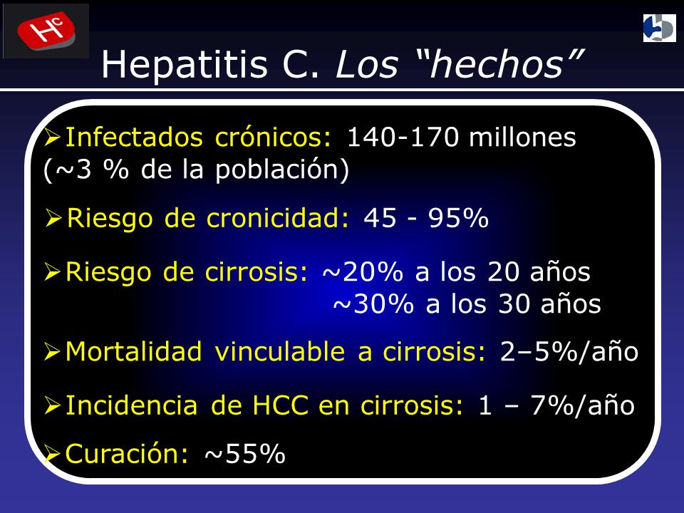 Hepatitis C Nacidos entre 1945 y 1965 20,2%