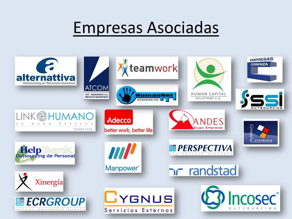 Empresas Asociadas