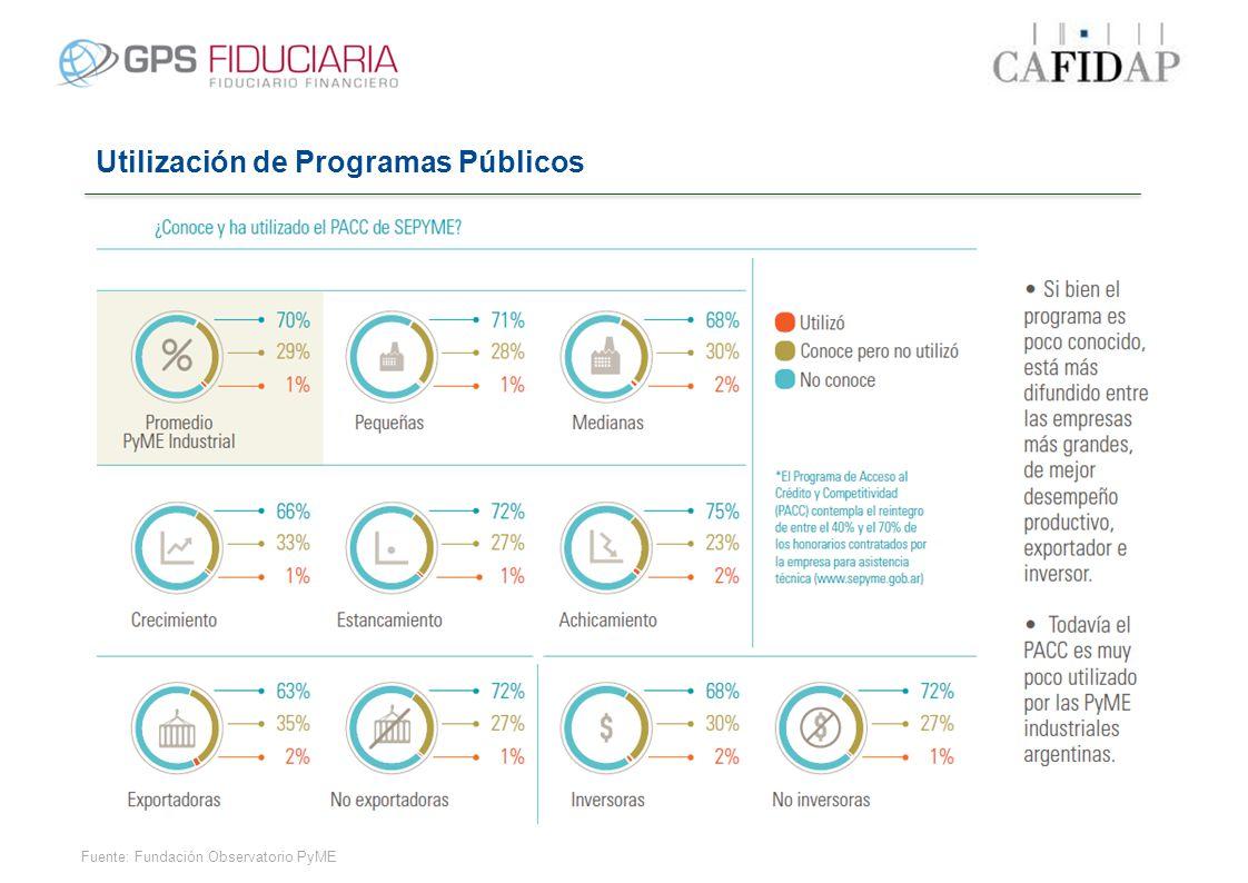 Utilización de Programas Públicos