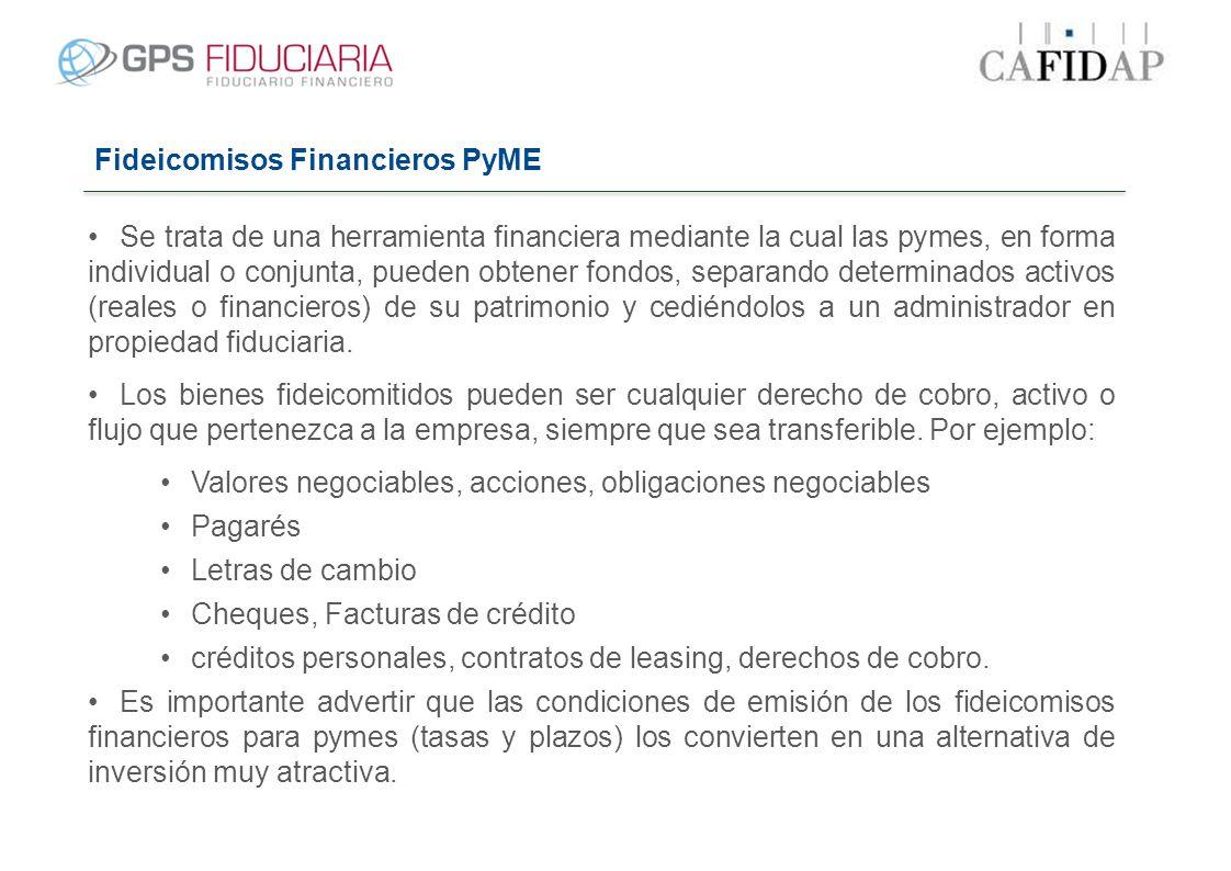 Esquema Funcional de Fideicomisos Financieros (Leasing) Clientes Banco (Fiduciante) Fideicomiso Financiero (Fiduciario) Inversores (FCI PyMES) Contratos de Leasing Créditos Cesión derechos de cobro de los Contratos de Leasing Valores Fiduciarios Fondos de la Colocación