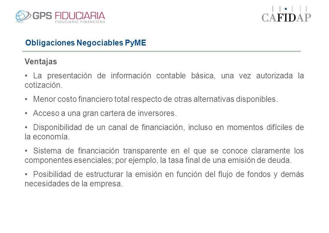 Características del Mercado PyME