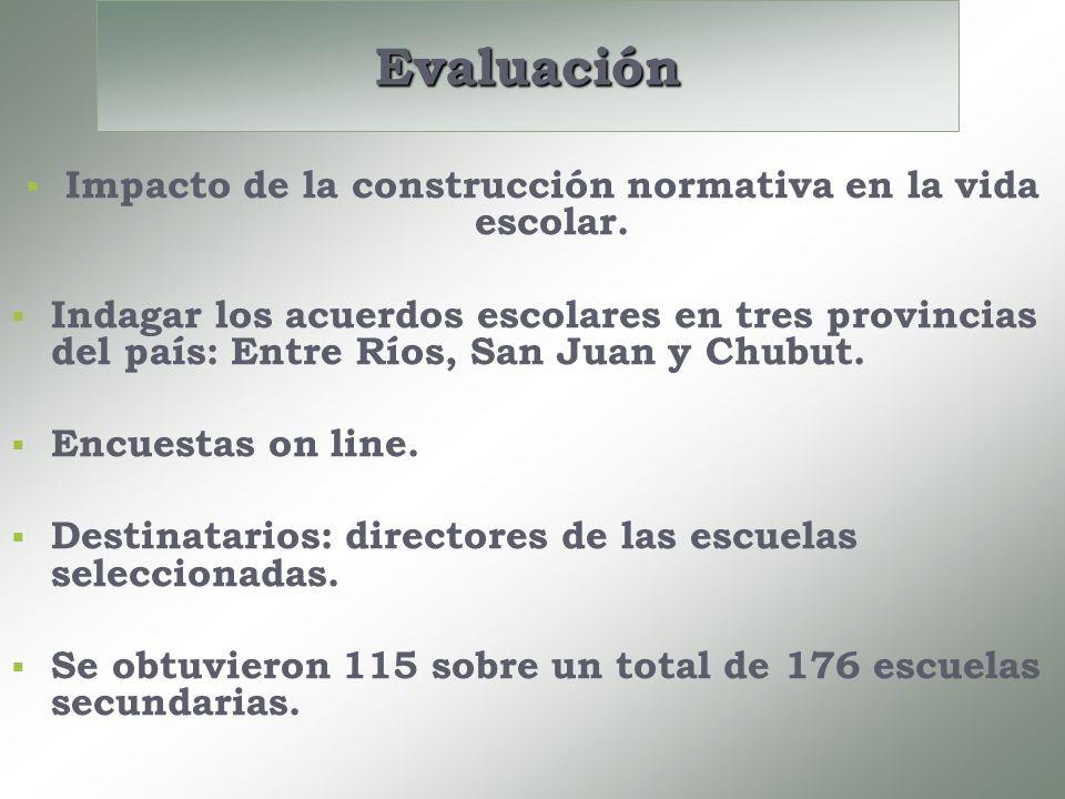 Evaluación Impacto de la construcción normativa en la vida escolar. Indagar los acuerdos escolares en tres provincias del país: Entre Ríos, San Juan y