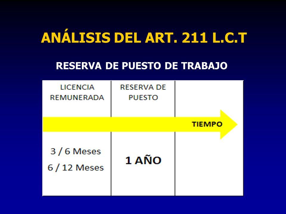 RESERVA DE PUESTO DE TRABAJO ANÁLISIS DEL ART. 211 L.C.T