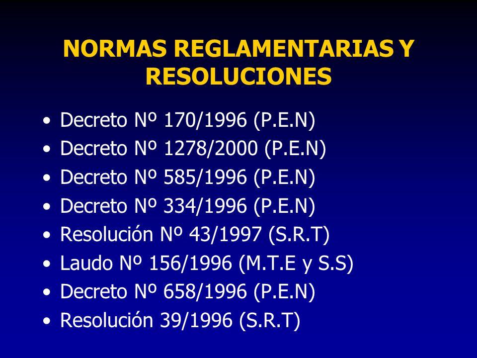 NORMAS REGLAMENTARIAS Y RESOLUCIONES Decreto Nº 170/1996 (P.E.N) Decreto Nº 1278/2000 (P.E.N) Decreto Nº 585/1996 (P.E.N) Decreto Nº 334/1996 (P.E.N)