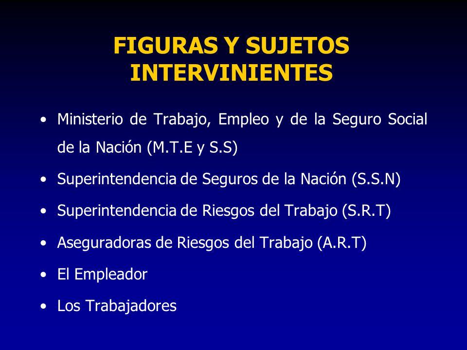 FIGURAS Y SUJETOS INTERVINIENTES Ministerio de Trabajo, Empleo y de la Seguro Social de la Nación (M.T.E y S.S) Superintendencia de Seguros de la Naci