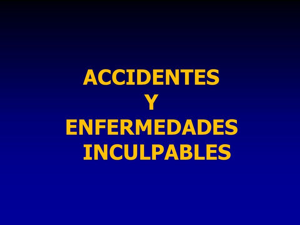 CONTIGENCIAS Excluidos de esta ley: Los accidentes de trabajo y enfermedades profesionales causados por el dolo del trabajador o por fuerza mayor extraña al trabajo.