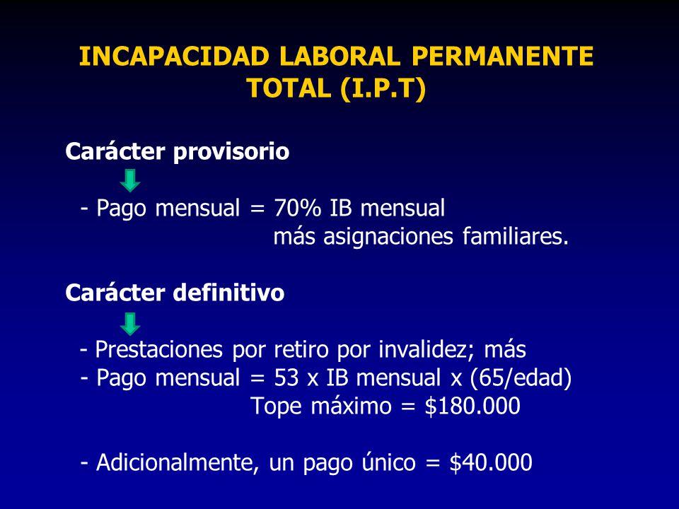 INCAPACIDAD LABORAL PERMANENTE TOTAL (I.P.T) Carácter provisorio - Pago mensual = 70% IB mensual más asignaciones familiares. Carácter definitivo - Pr