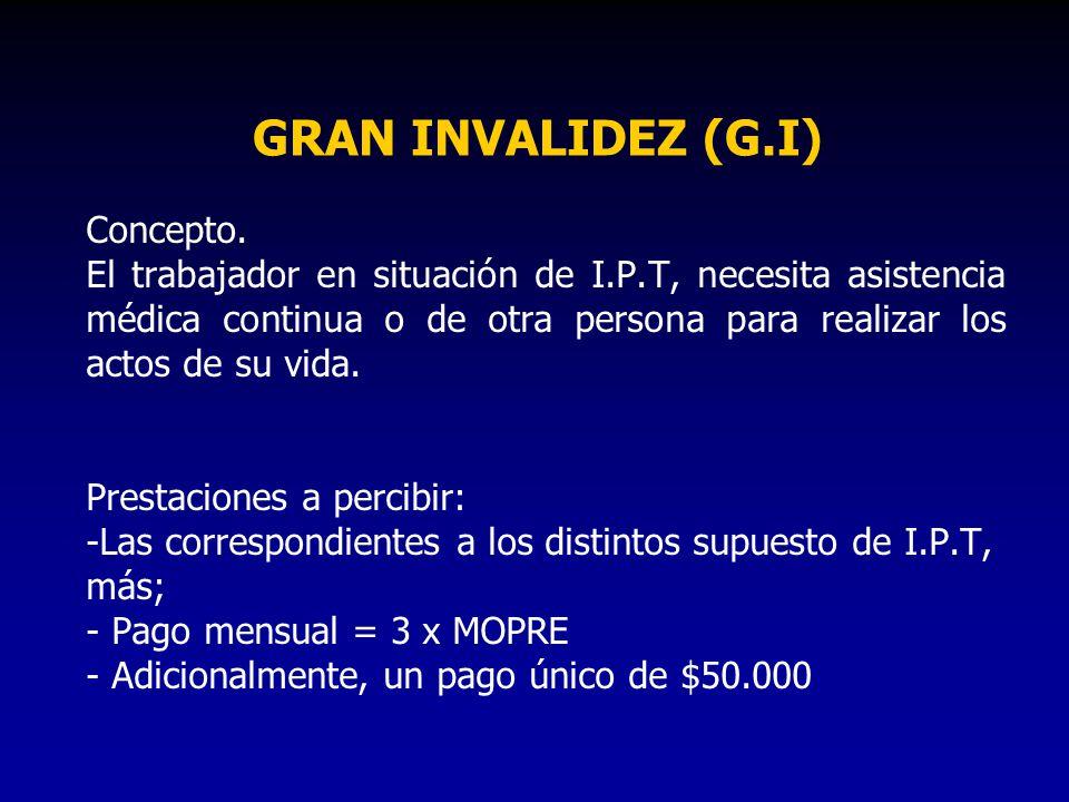 GRAN INVALIDEZ (G.I) Concepto. El trabajador en situación de I.P.T, necesita asistencia médica continua o de otra persona para realizar los actos de s